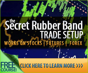 Rubber Band Trade Setup High Probability Trading