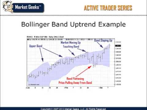 Short Term Trading Indicators – Using Bollinger Bands