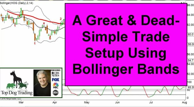 Swing Trading Stock Market – Great Setup with Bollinger Bands