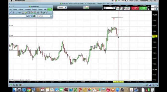 How to Scalp the Forex Market for Profit – For Beginners