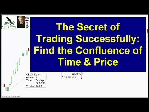 Stock Market Cycles – How to Time Your Entries with Precision