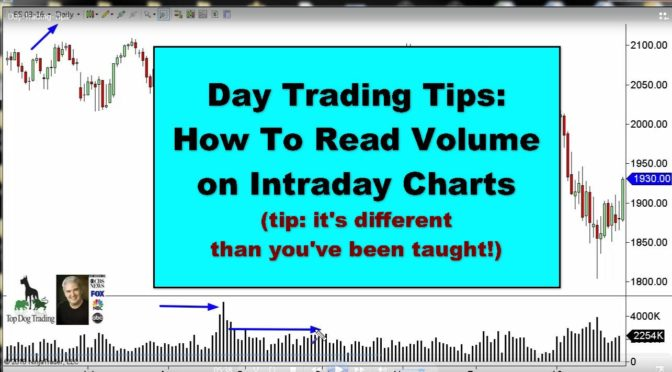 Day Trading Tips – How To Read Volume on Intraday Charts