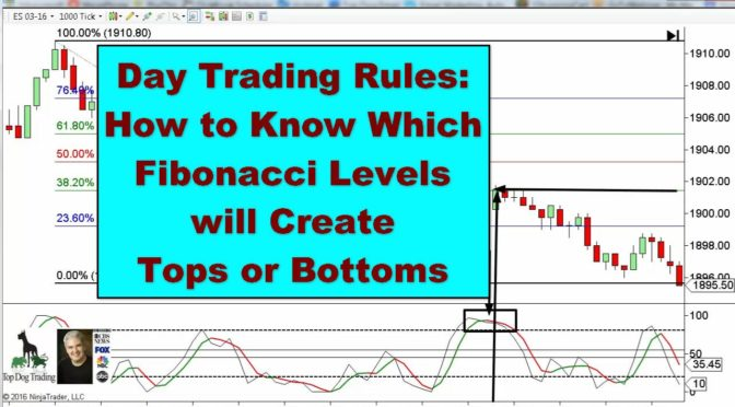 Day Trading Rules – Which Fibonacci Levels will Create Tops or Bo…