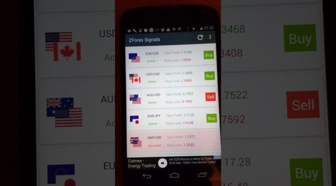 Binary options strategy- my favorite Forex Signals