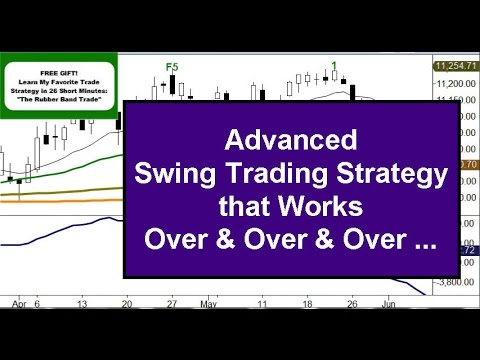 Swing Trading Strategies Stocks