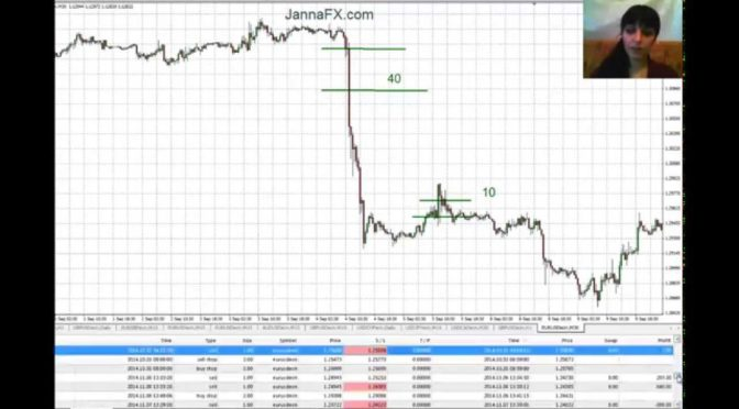 Forex Trading Simple Strategies, I Made $11000 in 3 months
