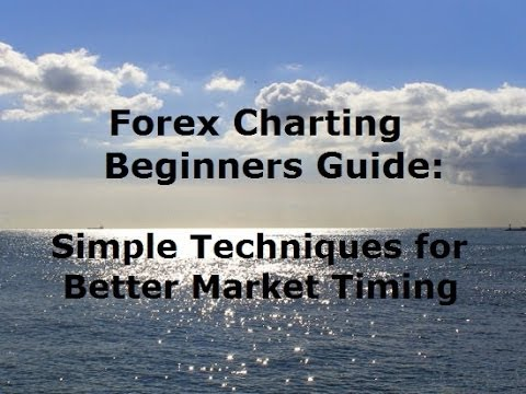 Forex Technical Analysis for Beginners – Simple Forex Chart Techn…