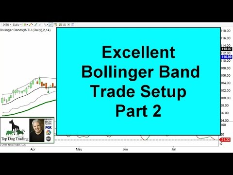 Swing Trading Stock Market- Great Setup with Bollinger Bands Part…