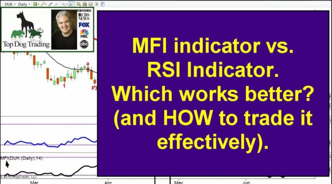 RSI indicator trading strategy, Part 3