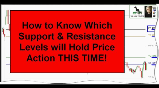 Support Resistance Trading Strategy That Works in Today's Markets