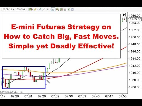 Emini Futures – A Profitable Trade Strategy For You – updated