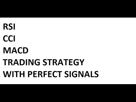 Intraday Trading Strategy With Technical Indicators – Perfect Sig…