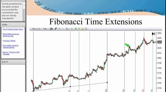 Advanced Fibonacci Made Simple: Part 3