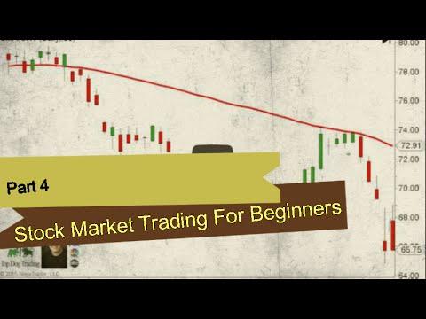Stock Market Trading For Beginners Part 4