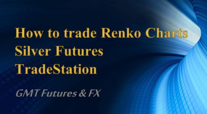 How to trade futures options