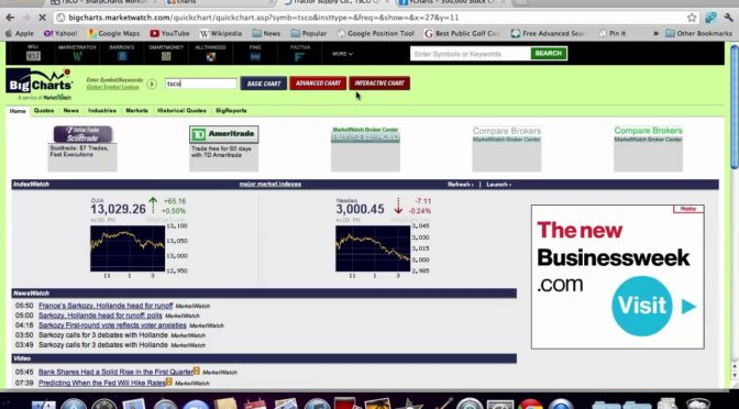 Best stock trading system reviews