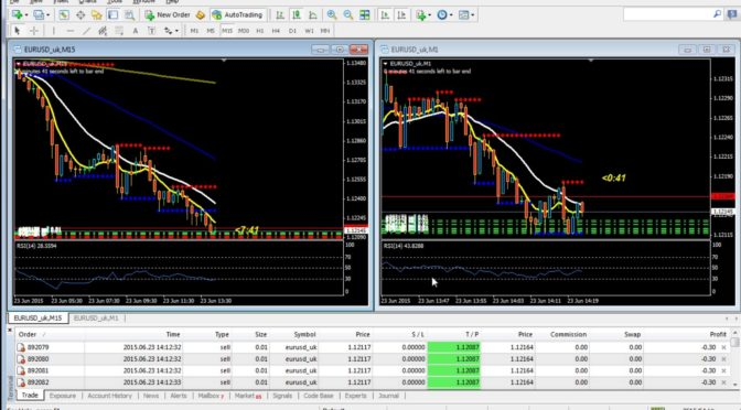 Simple Trading Forex Scalping Profit 300 pips
