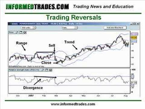 25. How to Trade Bollinger Bands – Stocks, Futures, Forex
