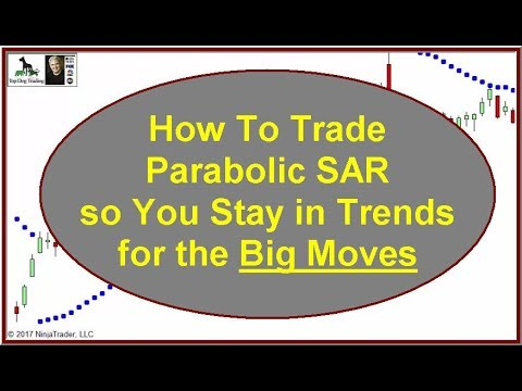How to use Parabolic SAR strategy Effectively