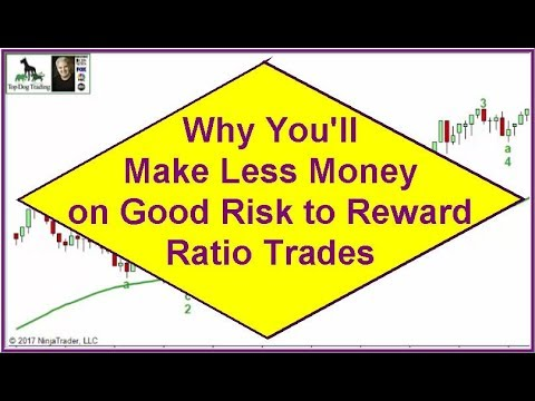 Risk Reward Ratio for Forex, Stock Trading and Day Trading