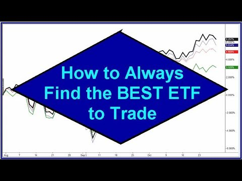 Top ETFs Trading – How to Find the Best Exchange Traded Funds