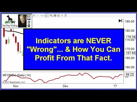 Technical Analysis Tutorial – Indicators are Never Wrong