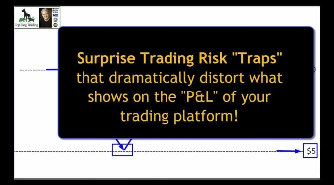 Risk Management Trading Forex, Stock Market and Futures