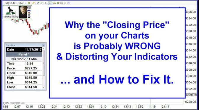 Closing Price Strategy vs Settlement Price