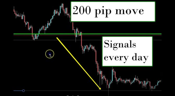 How to trade Forex Signals every day – We use simple technical an…