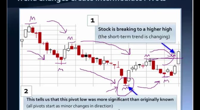 Trading system statistical analysis