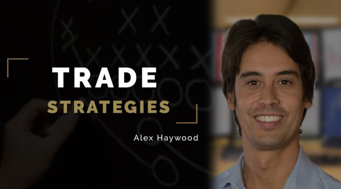 Using The Weekly Charts to Form Trade Strategy | Axia Futures