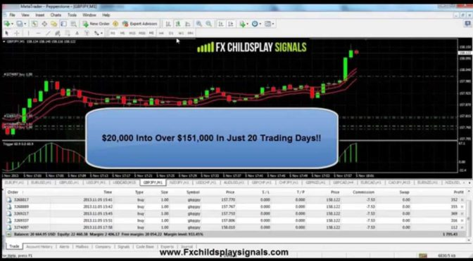 Forex Signal Service Shows LIVE PROOF Of $20k investment turned i…