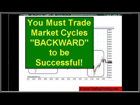 Day Trading Stock Market Cycles Part 2