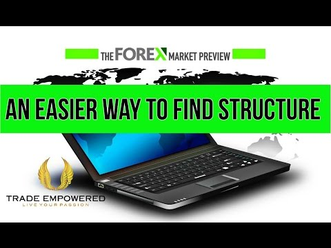 FOREX MARKET PREVIEW – An Easier Way to Find Structure
