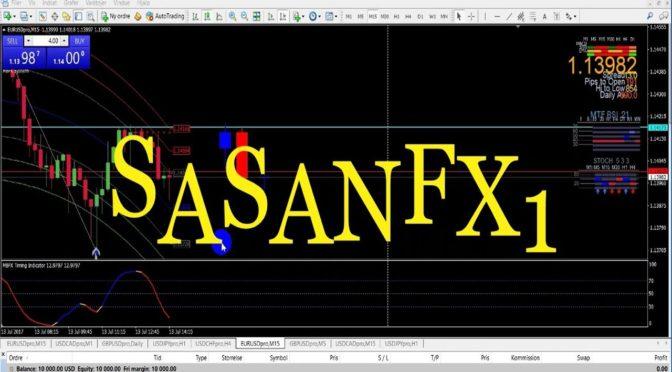 Forex scalping music
