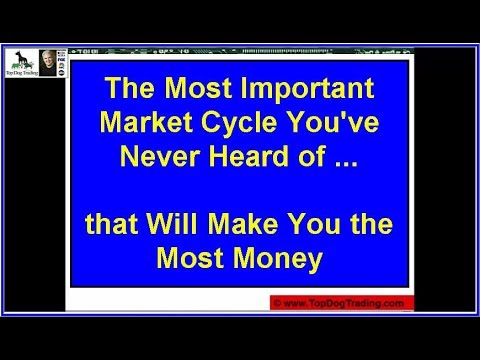 Forex Market Cycles Trading Indicator Part 3