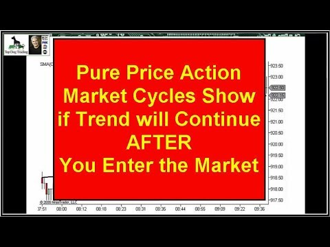 Trading ES Price Pattern Action Cycles, Part 4