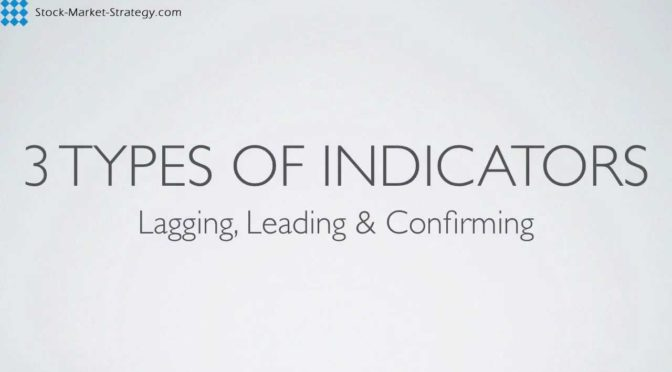 Technical Indicators – The 3 Different Types