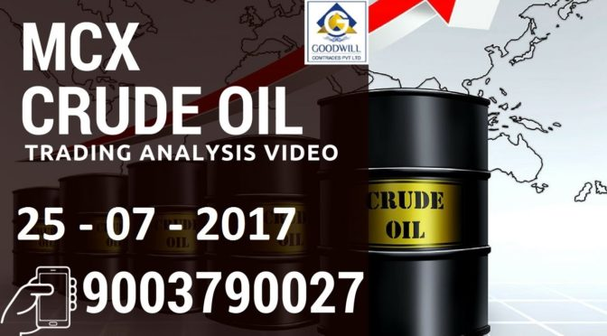 MCX CRUDE OIL TRADING TECHNICAL ANALYSIS JULY 25 2017 IN ENGLISH