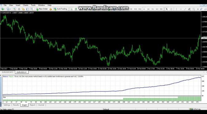 Forex robot hf scalping review