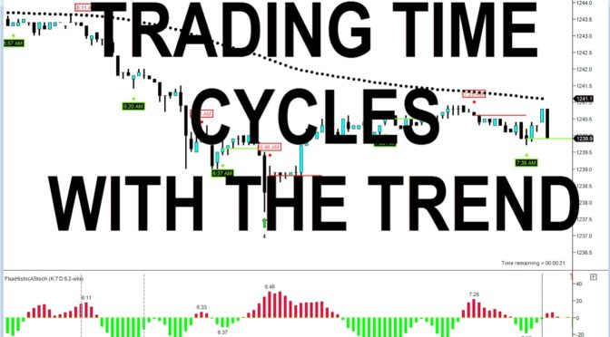 Trade TIME cycles with the Trend