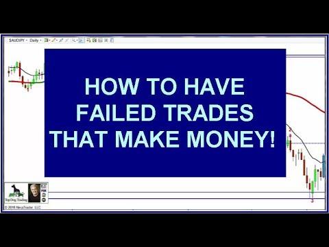 Forex Trader Pro Tutorial