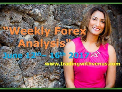Weekly Forex Market Analysis   June 12 2017