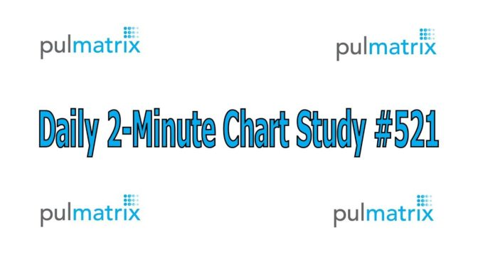 Daily 2-Minute Chart Study #521: What Can Ignite A Sleeping Stock