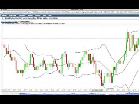 Trading Binary Options With Candlestick Charts And Bollinger Band…