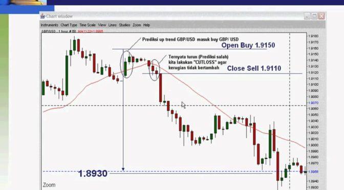 cara trading forex supaya profit