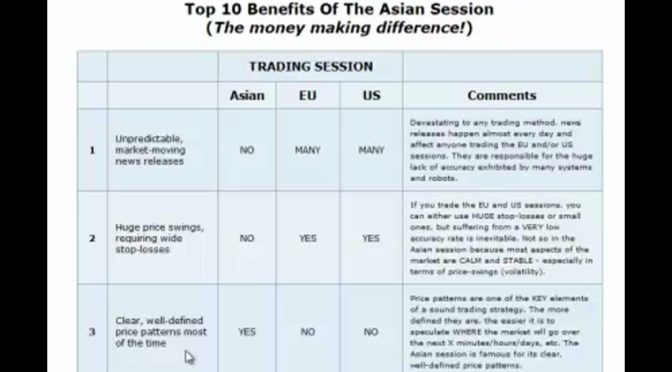 Forex Trading Strategies That Work- Top 10 Trading Benefits Of Th…
