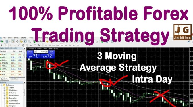 100 Percent Most Profitable Forex Trading Strategy Intra