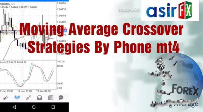 Moving average crossover strategy  By Phone Mt4 for Forex Trading…