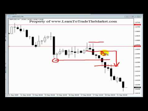 Best Price Action Forex Trading Strategies Tutorial from Nial Ful…